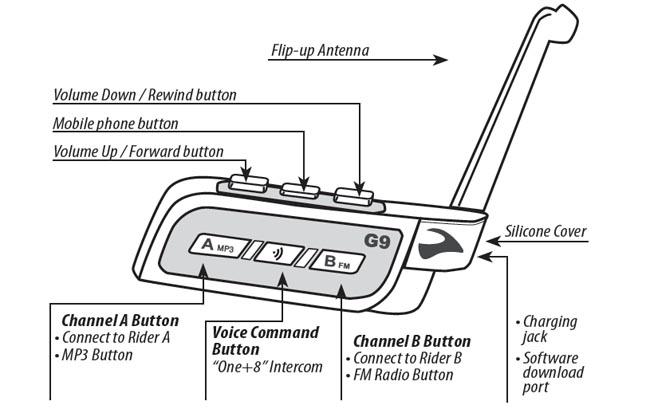Er16 bluetooth headset user manual scala rider q1 user guide en.