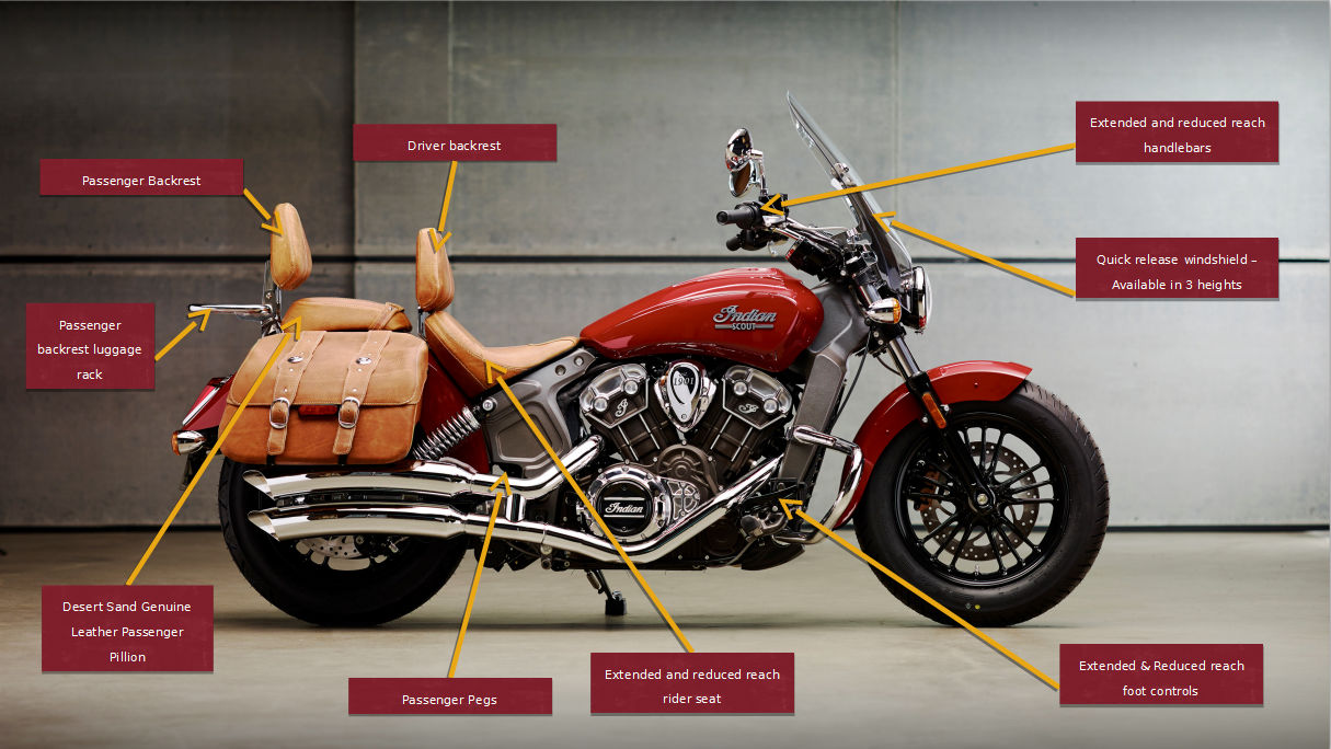 final thoughts on the new indian scout unveiling and sturgis motorcycle. Black Bedroom Furniture Sets. Home Design Ideas