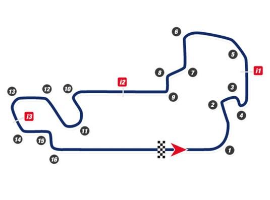 Indy MotoGP