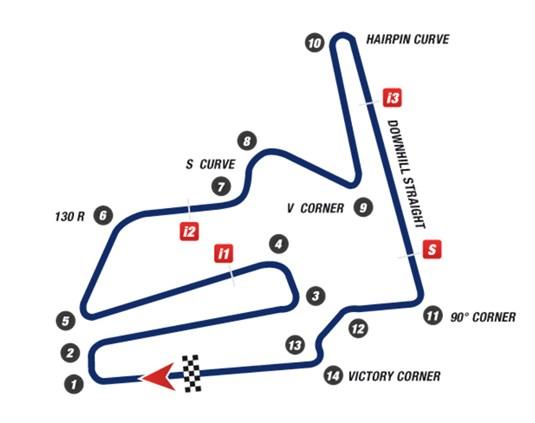 Motegi MotoGP 100615